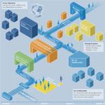 Infografik für Karrierenausbildung